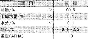 甲酰胺、N-甲基甲酰胺的物化性质和用途